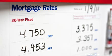 Should you fix your mortgage rate now?