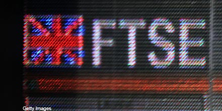 FTSE falters but pound rallies on weak US data