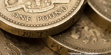 Pound spikes after inflation fall while FTSE falters
