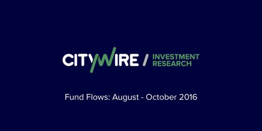 Fund Flows Part II: what has been selling?