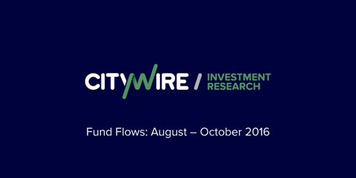 Fund Flows Part V: what has been selling?