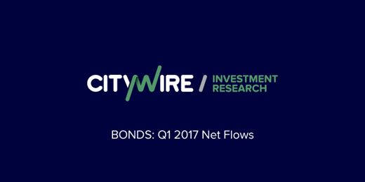The bond funds with the biggest Q1 flows